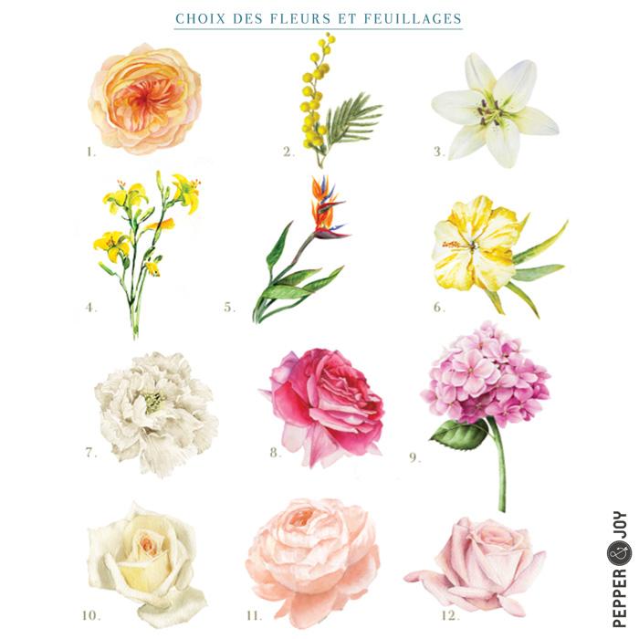 Création faire-part sur mesure, choix des fleurs à l'aquarelle, fleurs jaunes, orange et roses