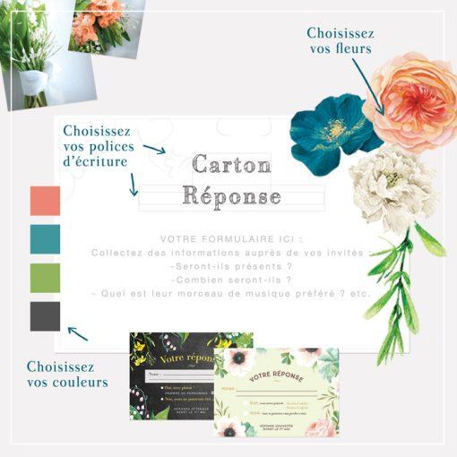 Carton réponse de mariage pour faire-part de mariage floral sur mesure