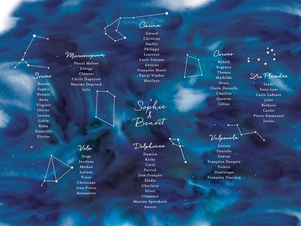 Plan de table mariage bleu, étoiles, constellation, ciel nuit