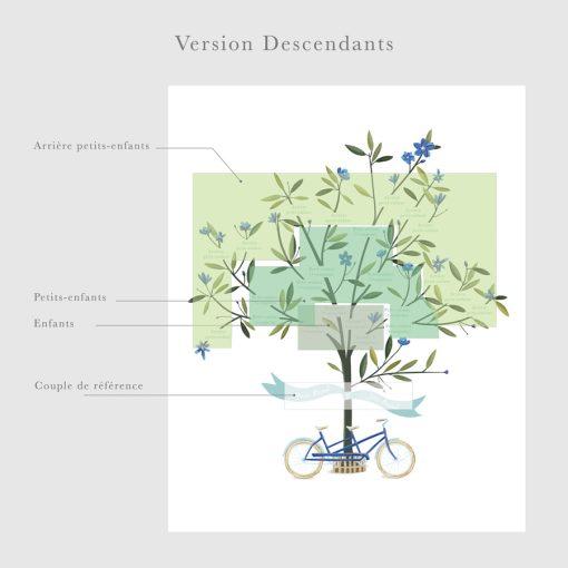 Arbre généalogique illustré. Version couple avec ses descendants. illustration originale d'un arbre avec un tandem.