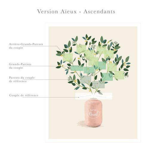 Arbre généalogique illustré sur mesure. Branches et mimosa.