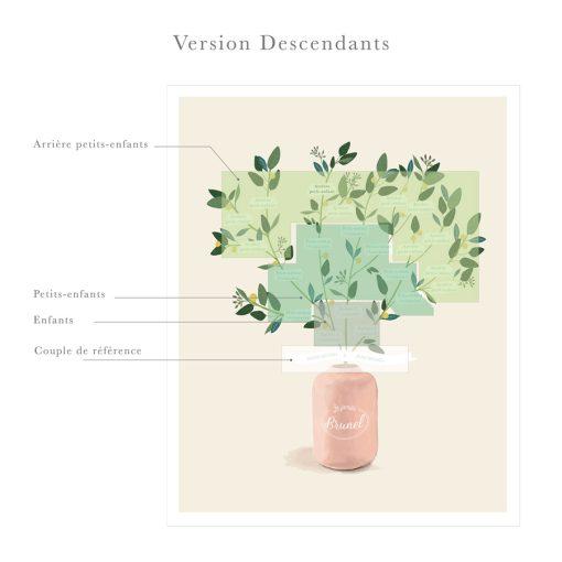 Arbre généalogique branches et mimosa; Illustré sur mesure.