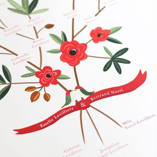 arbre généalogique famille moderne oiseaux et bouquet de fleurs