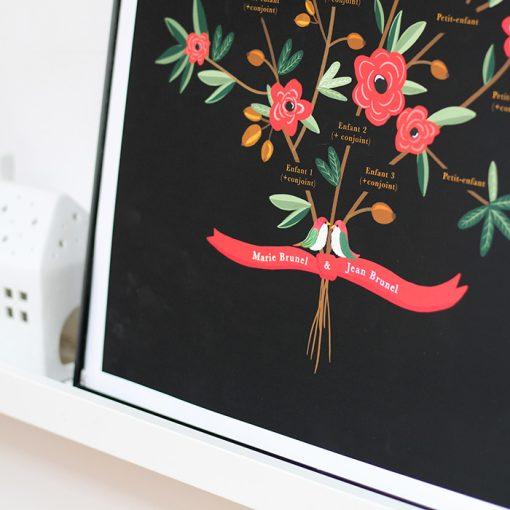 arbre de famille moderne personnalisé, poster imprimé. Généalogie familiale