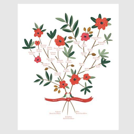 Arbre généalogique bouquet de fleurs sur mesure. Avec descendants ou ascendant jusqu'à 5 générations représentées.