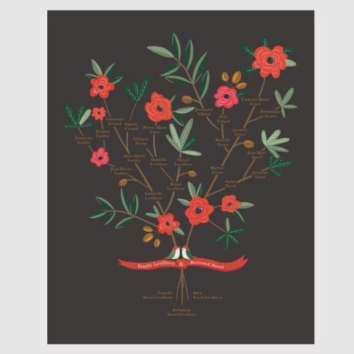 arbre généalogique sur mesure sous forme de bouquet de fleurs dessinées. Un couple d'oiseaux vient compléter l'illustration