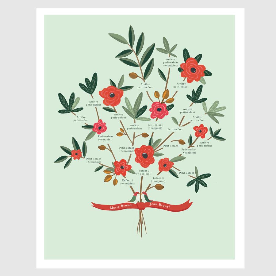 Arbre généalogique bouquet de fleurs avec couple d'oiseaux. Fleurs rouges et roses sur fond vert.