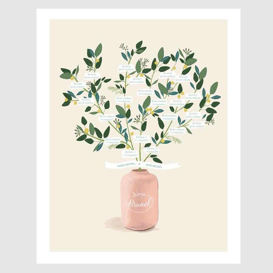 Arbre généalogique illustré sur mesure sous forme de bouquet des branches et mimosa. Nom de la famille sur le vase