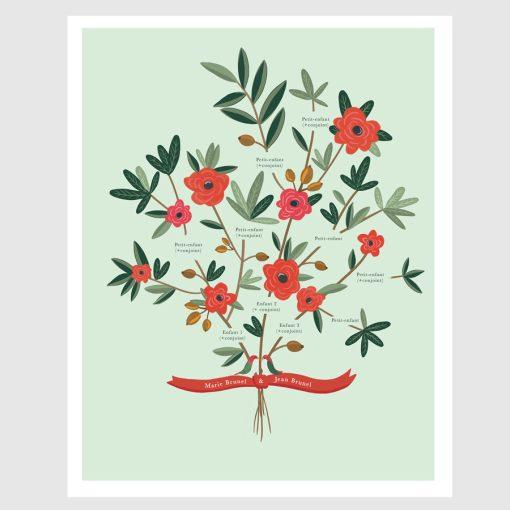Arbre généalogique sous forme de bouquet de fleurs et oiseaux. Comprends jusqu'à 3 générations de votre famille.
