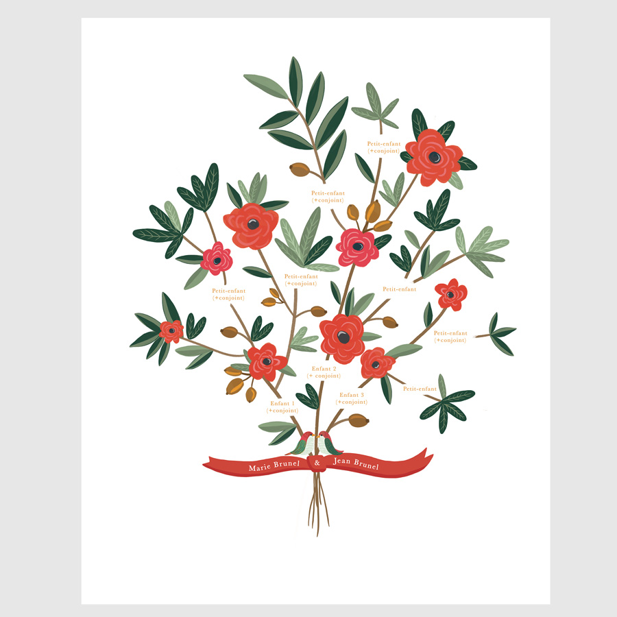Arbre Genealogique Imprime Illustration Sur Mesure