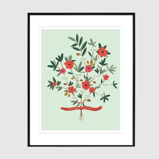 Arbre de famille, arbre généalogique sous forme de bouquet de fleurs personnalisé