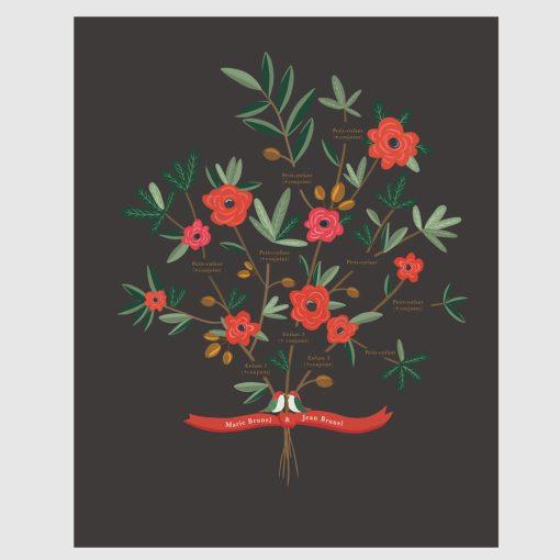 Arbre généalogique, arbre de famille personnalisé avec la composition de votre famille, sur mesure. Illustration d'un bouquet de fleurs.