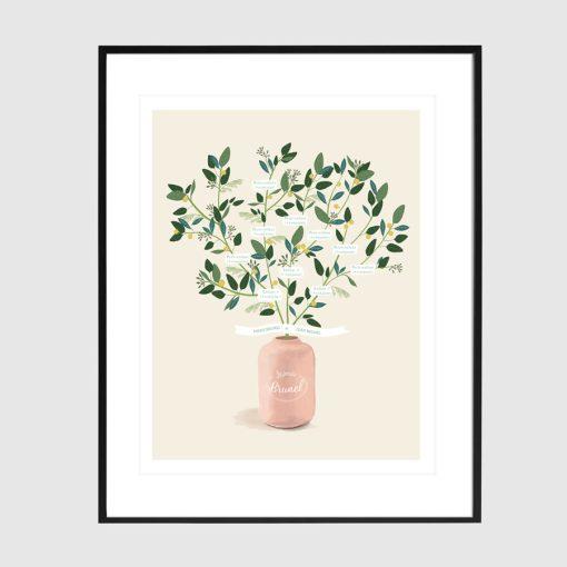 Arbre généalogique illustré. Bouquet de fleurs, mimosa dans un vase.