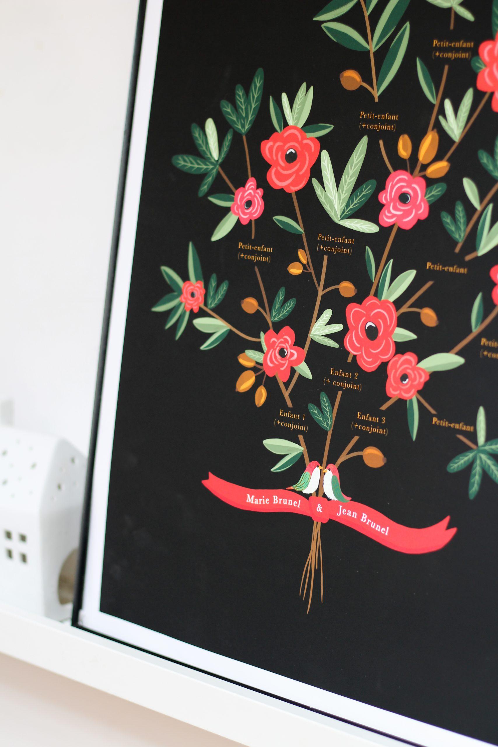 Arbre généalogique sur fond noir bouquet de fleurs. Arbre de famille imprimé.