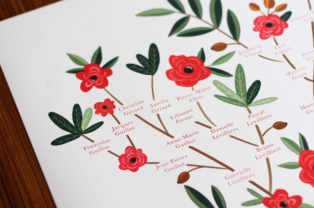 arbre généalogique imprimé dessin bouquet de fleurs sur mesure.